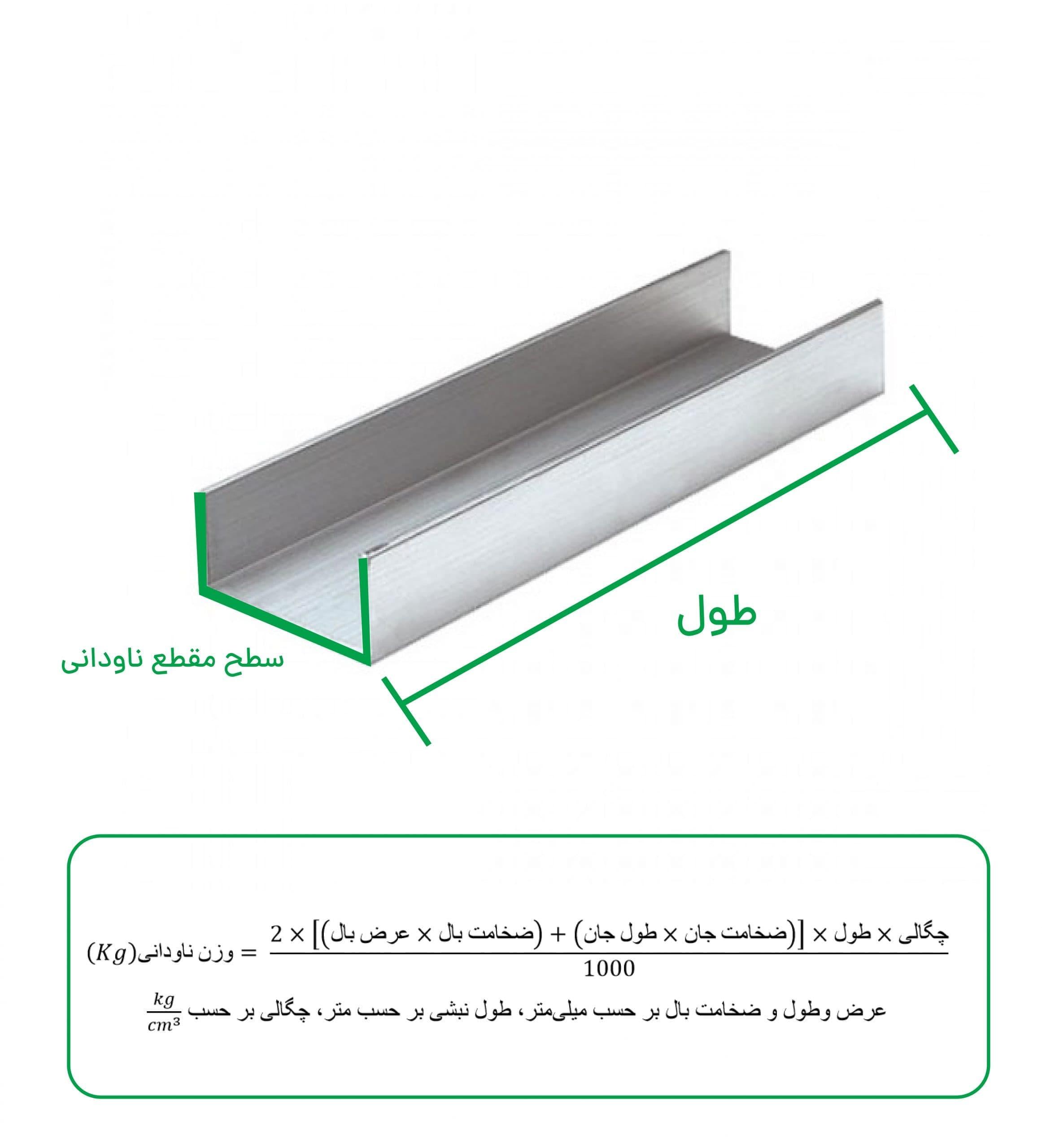 فرمول محاسبه وزن ناودانی