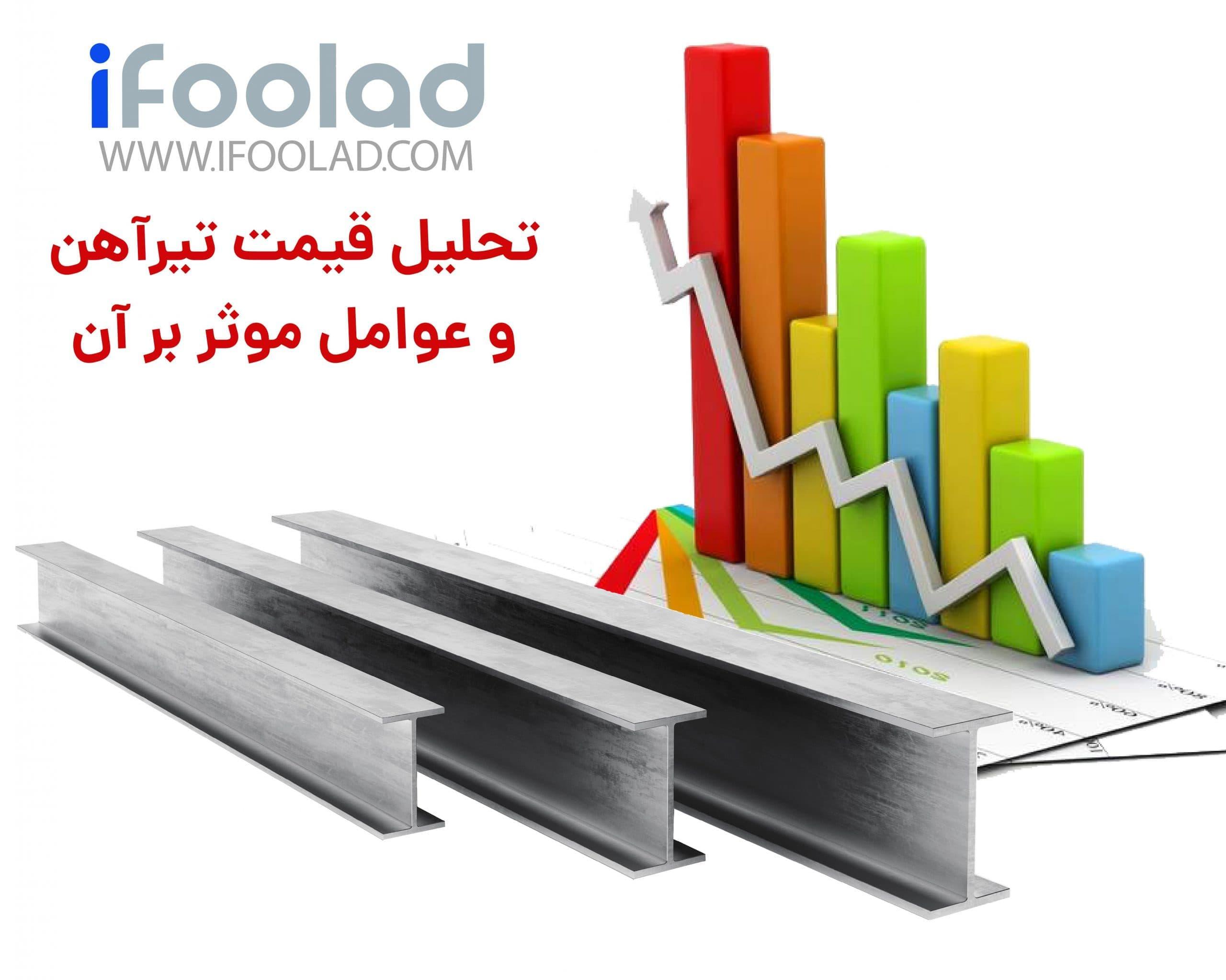 تحلیل قیمت تیرآهن و عوامل موثر بر آن | تغییر درصد شیوه نامه چه تاثیری بر بازار فولاد میگذارد؟